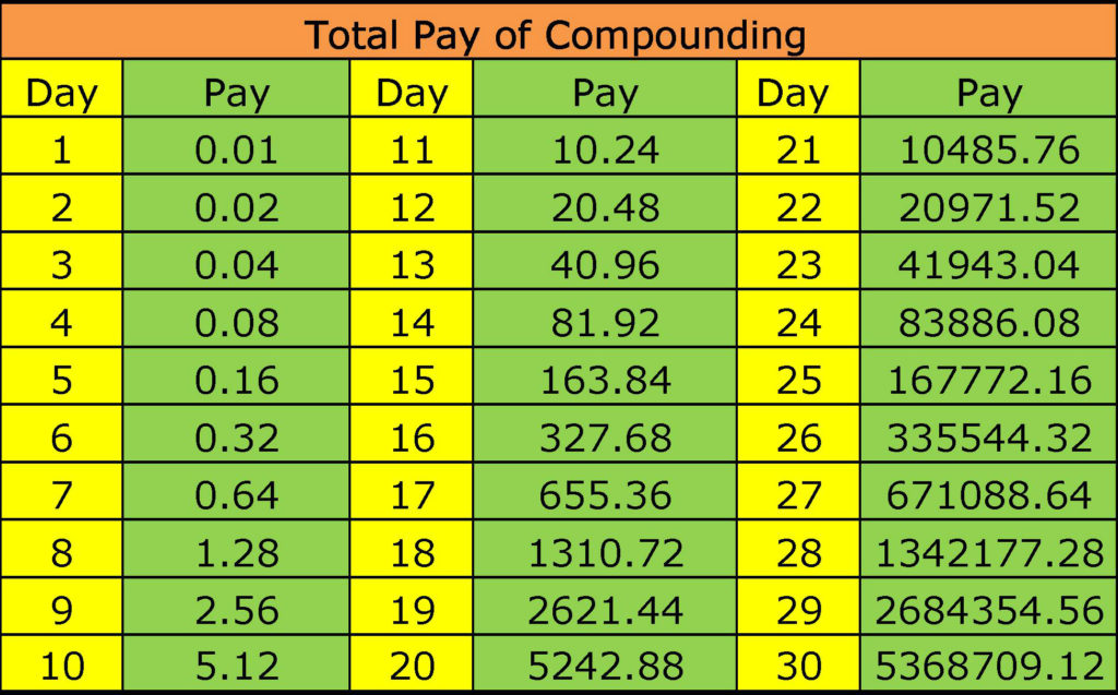 PowerofCompounding1